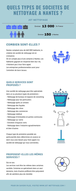 Types de sociétés de nettoyage à Nantes