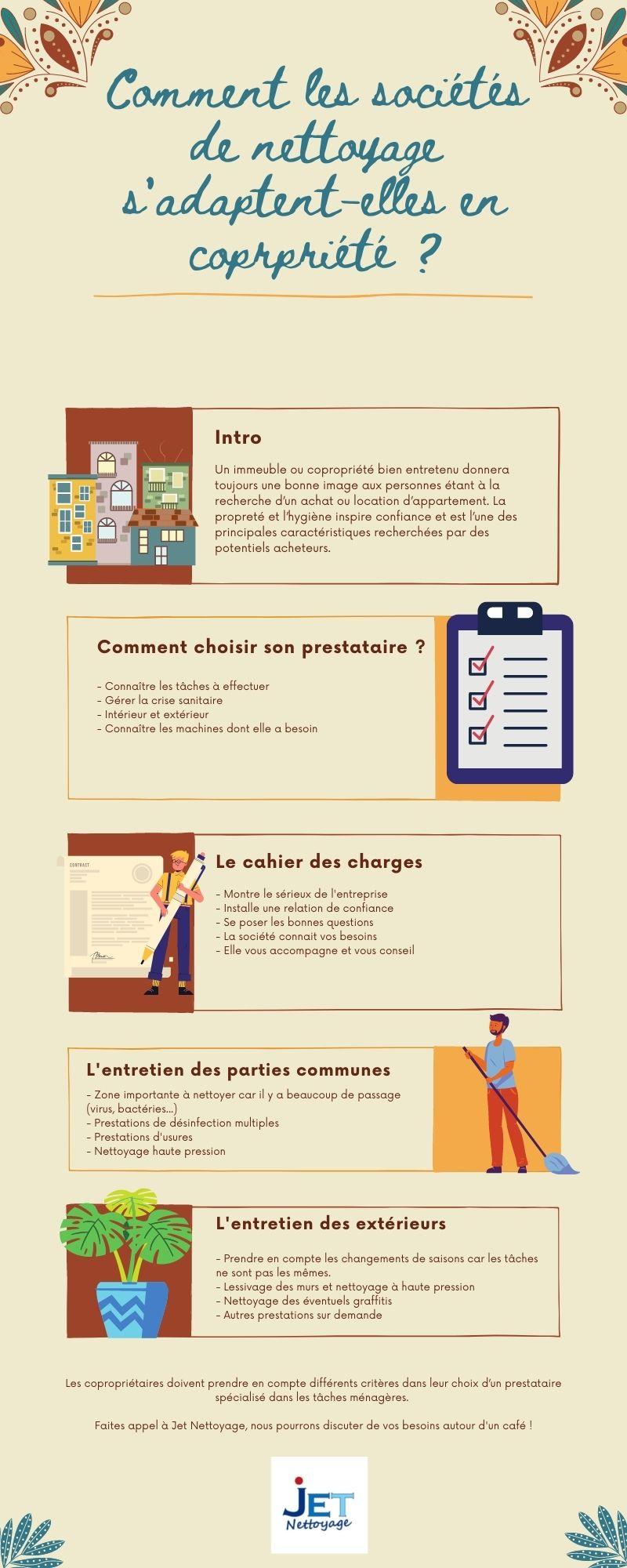 Société de nettoyage Nantes et copropriété
