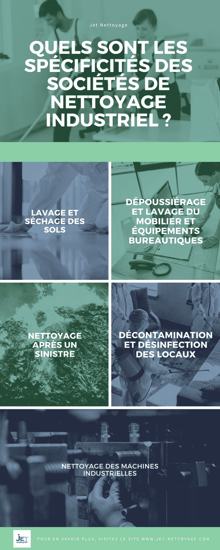 Sociétés de nettoyage industriel à Nantes, les spécificités