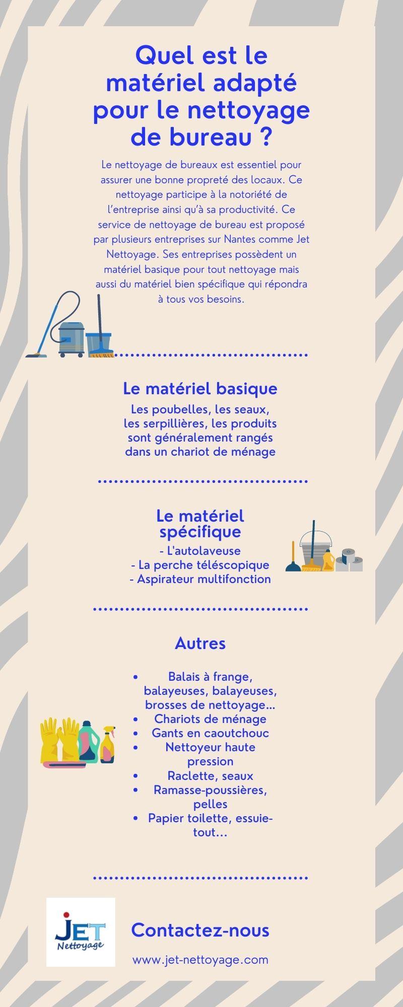 résumé sur le matériel de nettoyage de bureaux