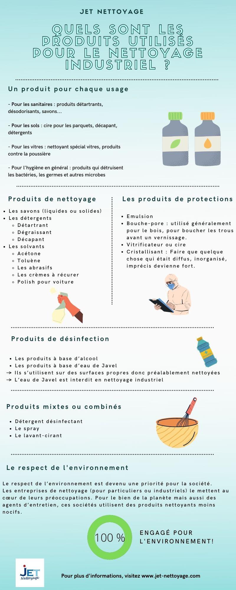 produits utilisés pour le nettoyage industriel