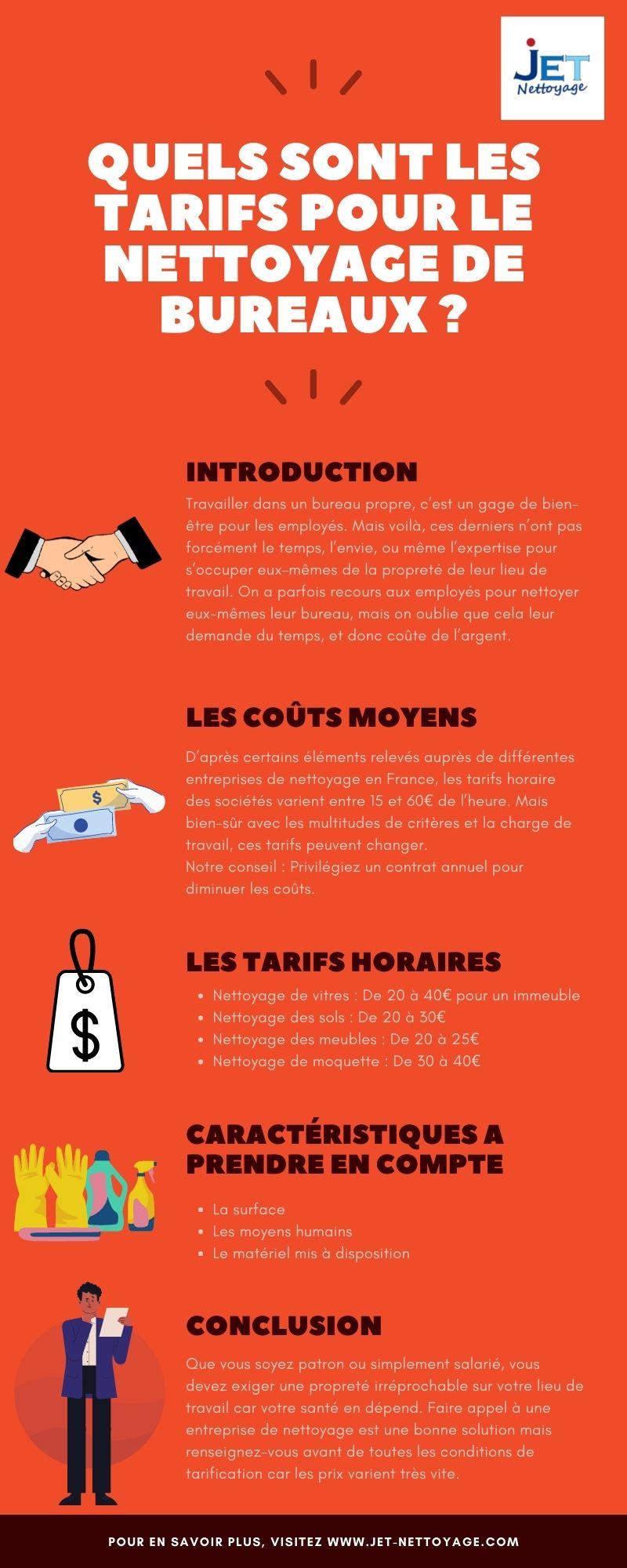 récapitulatif sur les tarifs pour le nettoyage de bureau en entreprise